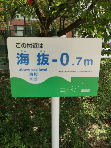 海抜ゼロメートル地帯
